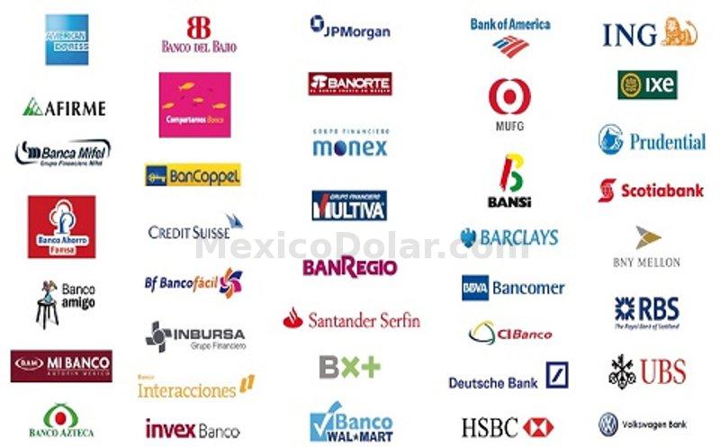 logos bancos mexico
