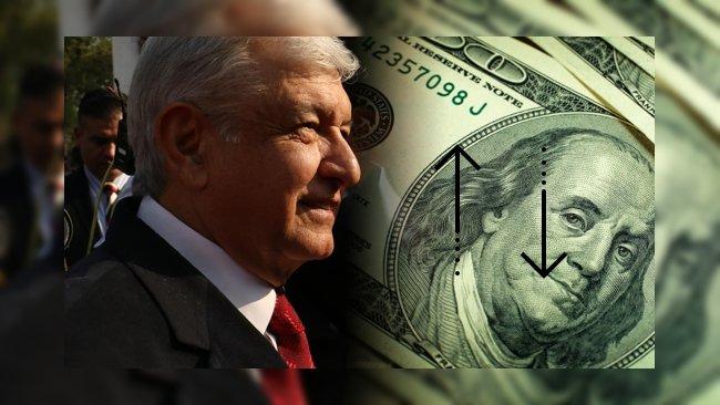 Pronóstico del dólar en México 2019